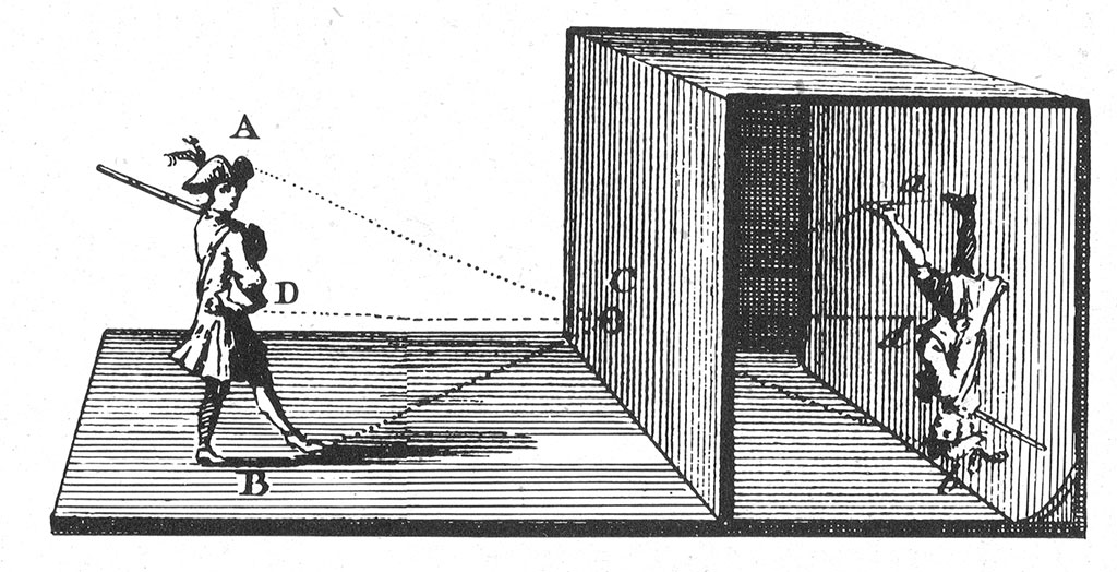 Camera Obscura from Wikimedia Commons